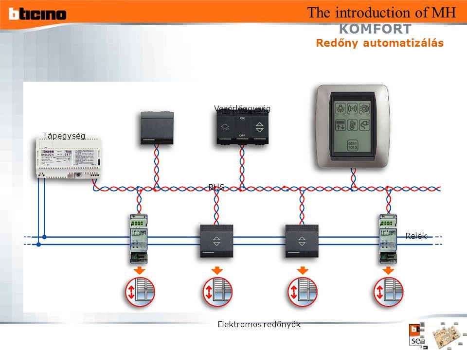 The introduction of MH Tápegység Elektromos redőnyök Relék Vezérlőegység BUS KOMFORT Redőny automatizálás