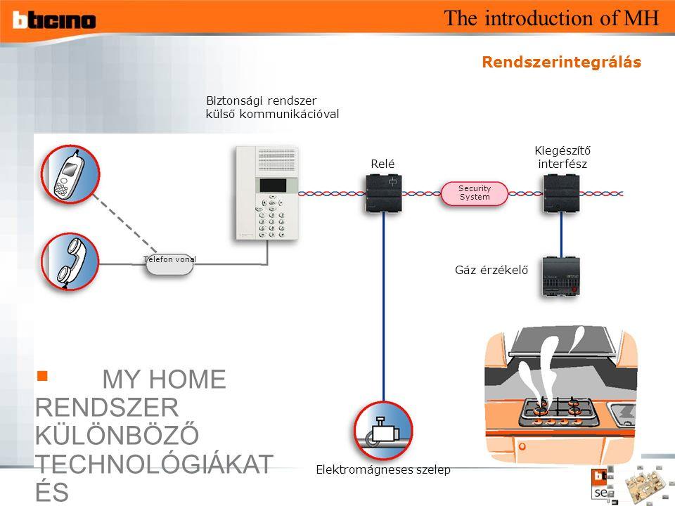 The introduction of MH  MY HOME RENDSZER KÜLÖNBÖZŐ TECHNOLÓGIÁKAT ÉS ALKALMAZÁSOKAT INTEGRÁL Relé Kiegészítő interfész Gáz érzékelő Elektromágneses szelep Biztonsági rendszer külső kommunikációval Telefon vonal Security System Rendszerintegrálás