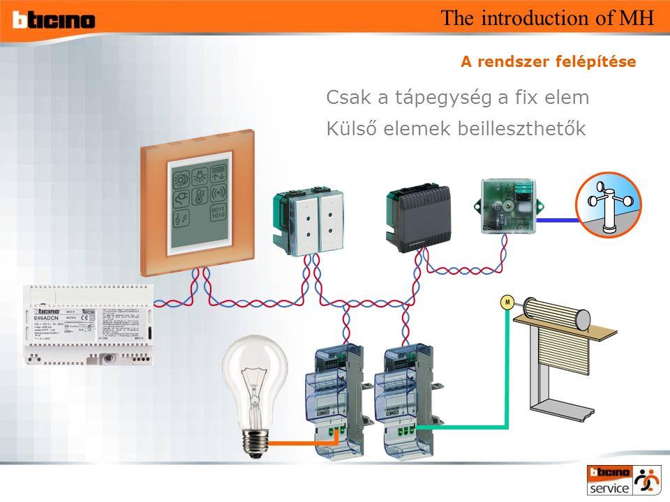 The introduction of MH A rendszer felépítése Csak a tápegység a fix elem Külső elemek beilleszthetők