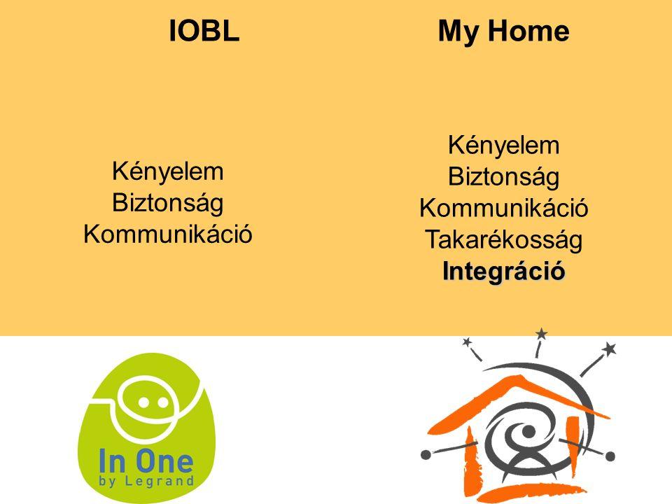 IOBLMy Home Kényelem Biztonság Kommunikáció Kényelem Biztonság Kommunikáció TakarékosságIntegráció
