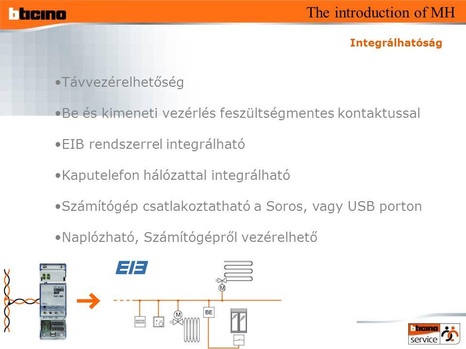 The introduction of MH Integrálhatóság Távvezérelhetőség Be és kimeneti vezérlés feszültségmentes kontaktussal EIB rendszerrel integrálható Kaputelefon hálózattal integrálható Számítógép csatlakoztatható a Soros, vagy USB porton Naplózható, Számítógépről vezérelhető