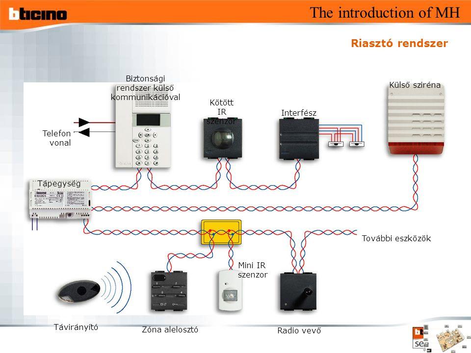 The introduction of MH Biztonsági rendszer külső kommunikációval Mini IR szenzor Radio vevő Zóna alelosztó Távirányító Kötött IR szenzor Interfész Tápegység Külső sziréna További eszközök Telefon vonal Riasztó rendszer