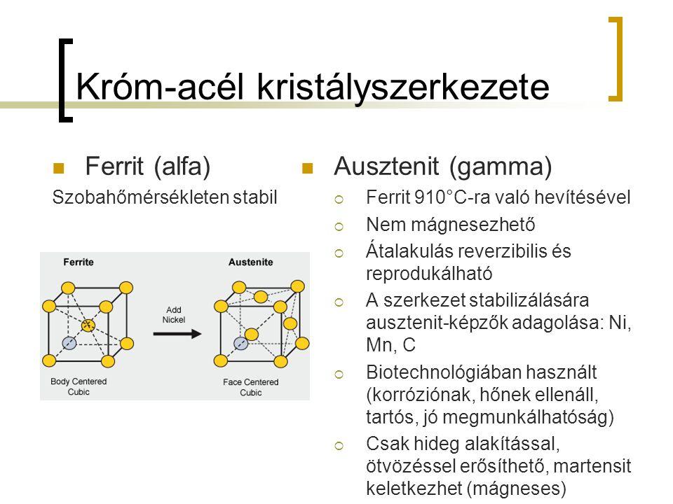 Króm-acél kristályszerkezete Ferrit (alfa) Szobahőmérsékleten stabil Ausztenit (gamma)  Ferrit 910°C-ra való hevítésével  Nem mágnesezhető  Átalakulás reverzibilis és reprodukálható  A szerkezet stabilizálására ausztenit-képzők adagolása: Ni, Mn, C  Biotechnológiában használt (korróziónak, hőnek ellenáll, tartós, jó megmunkálhatóság)  Csak hideg alakítással, ötvözéssel erősíthető, martensit keletkezhet (mágneses)
