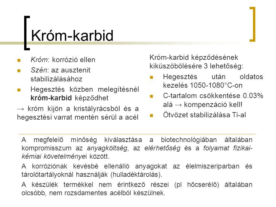 Króm-karbid Króm: korrózió ellen Szén: az ausztenit stabilizálásához Hegesztés közben melegítésnél króm-karbid képződhet → króm kijön a kristályrácsból és a hegesztési varrat mentén sérül a acél Króm-karbid képződésének kiküszöbölésére 3 lehetőség: Hegesztés után oldatos kezelés 1050-1080°C-on C-tartalom csökkentése 0.03% alá → kompenzáció kell.