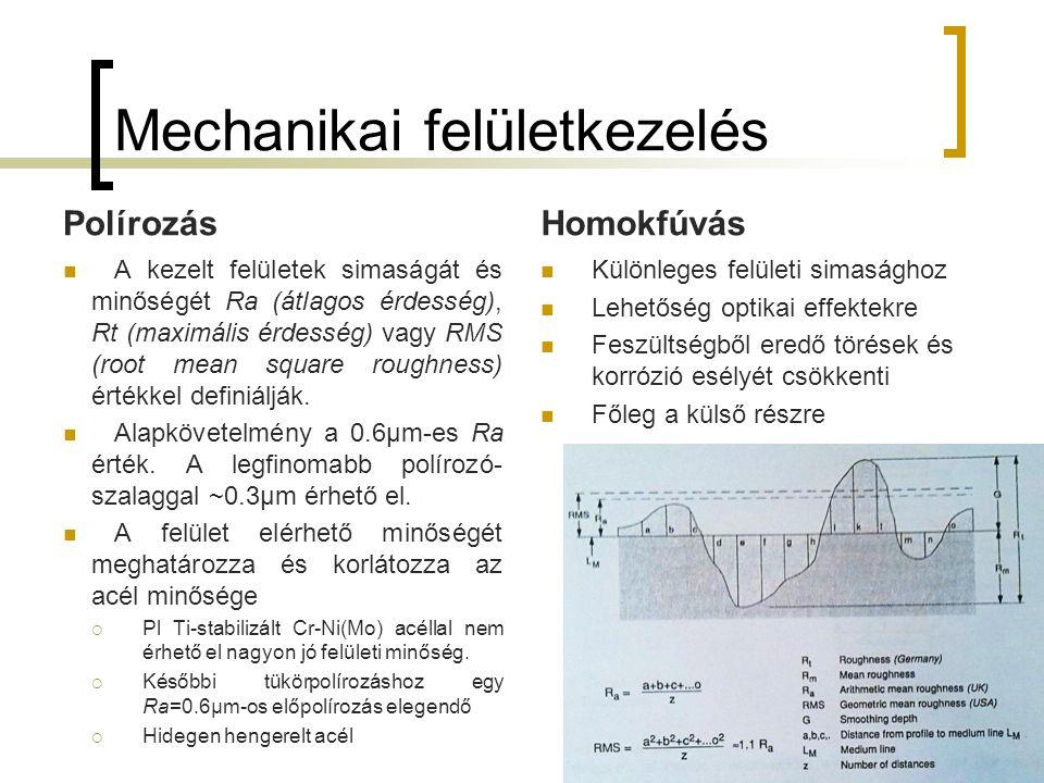 Mechanikai felületkezelés Polírozás A kezelt felületek simaságát és minőségét Ra (átlagos érdesség), Rt (maximális érdesség) vagy RMS (root mean squar