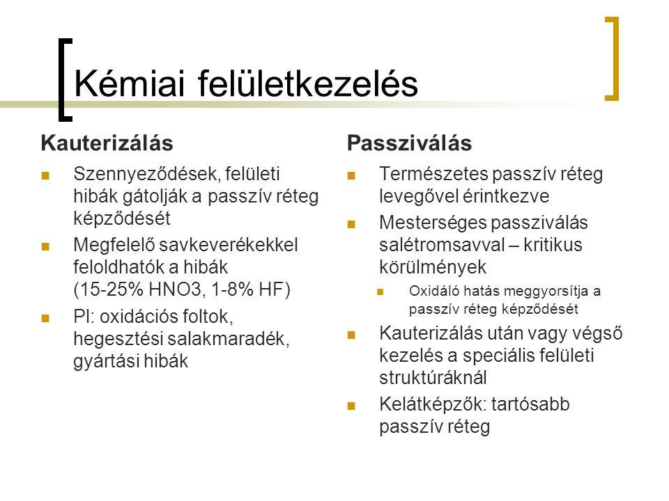 Kémiai felületkezelés Kauterizálás Szennyeződések, felületi hibák gátolják a passzív réteg képződését Megfelelő savkeverékekkel feloldhatók a hibák (1