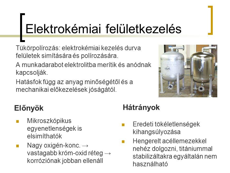 Elektrokémiai felületkezelés Előnyök Tükörpolírozás: elektrokémiai kezelés durva felületek simítására és polírozására. A munkadarabot elektrolitba mer
