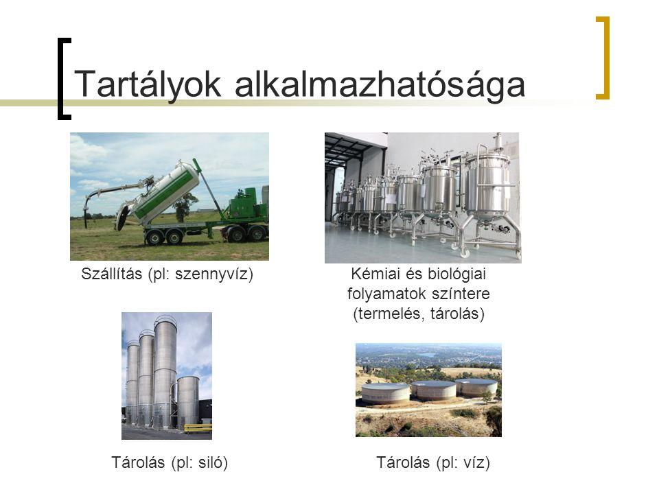 Tartályok alkalmazhatósága Tárolás (pl: siló) Szállítás (pl: szennyvíz) Kémiai és biológiai folyamatok színtere (termelés, tárolás) Tárolás (pl: víz)