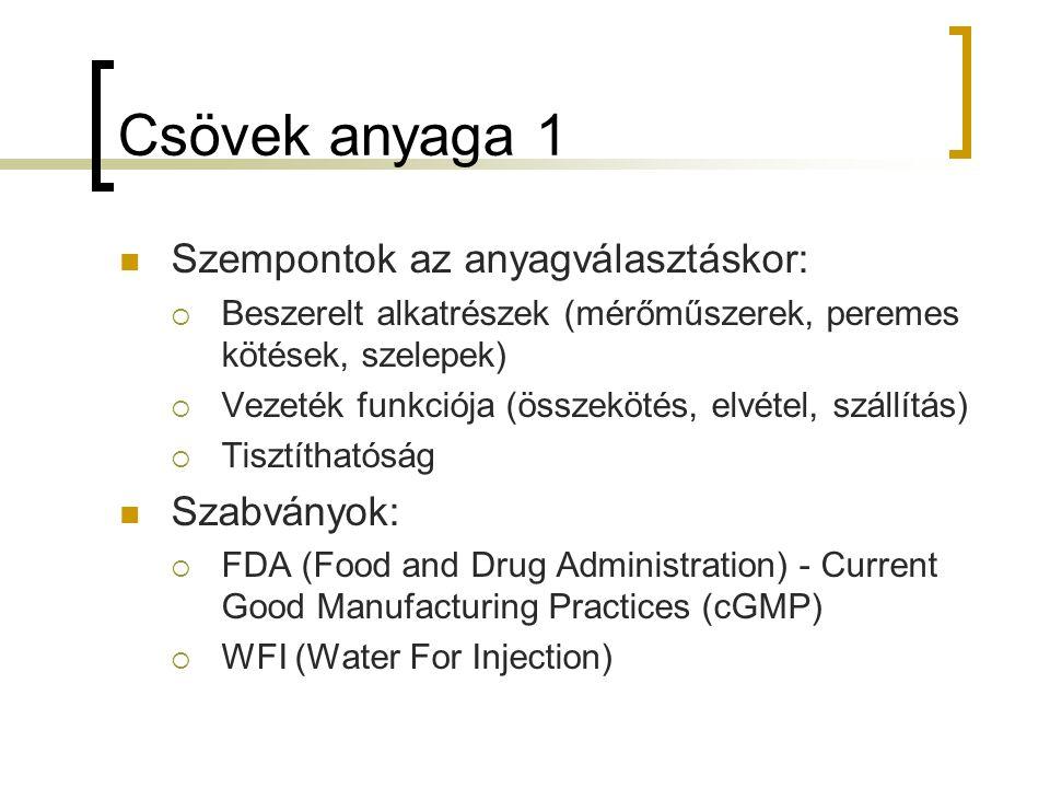 Csövek anyaga 1 Szempontok az anyagválasztáskor:  Beszerelt alkatrészek (mérőműszerek, peremes kötések, szelepek)  Vezeték funkciója (összekötés, elvétel, szállítás)  Tisztíthatóság Szabványok:  FDA (Food and Drug Administration) - Current Good Manufacturing Practices (cGMP)  WFI (Water For Injection)