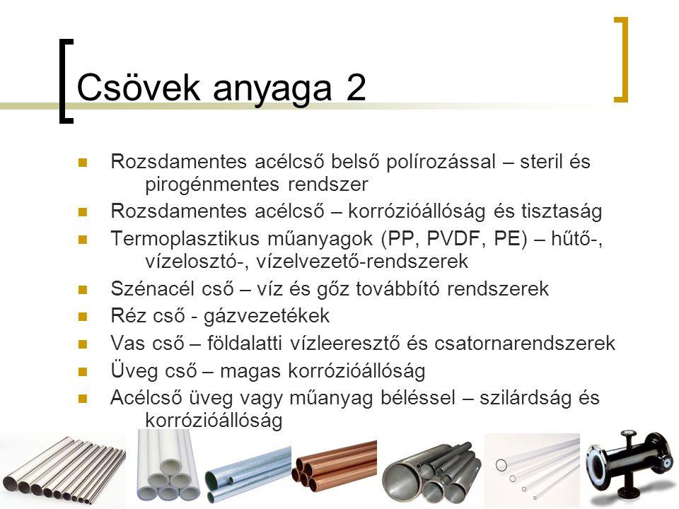 Csövek anyaga 2 Rozsdamentes acélcső belső polírozással – steril és pirogénmentes rendszer Rozsdamentes acélcső – korrózióállóság és tisztaság Termoplasztikus műanyagok (PP, PVDF, PE) – hűtő-, vízelosztó-, vízelvezető-rendszerek Szénacél cső – víz és gőz továbbító rendszerek Réz cső - gázvezetékek Vas cső – földalatti vízleeresztő és csatornarendszerek Üveg cső – magas korrózióállóság Acélcső üveg vagy műanyag béléssel – szilárdság és korrózióállóság