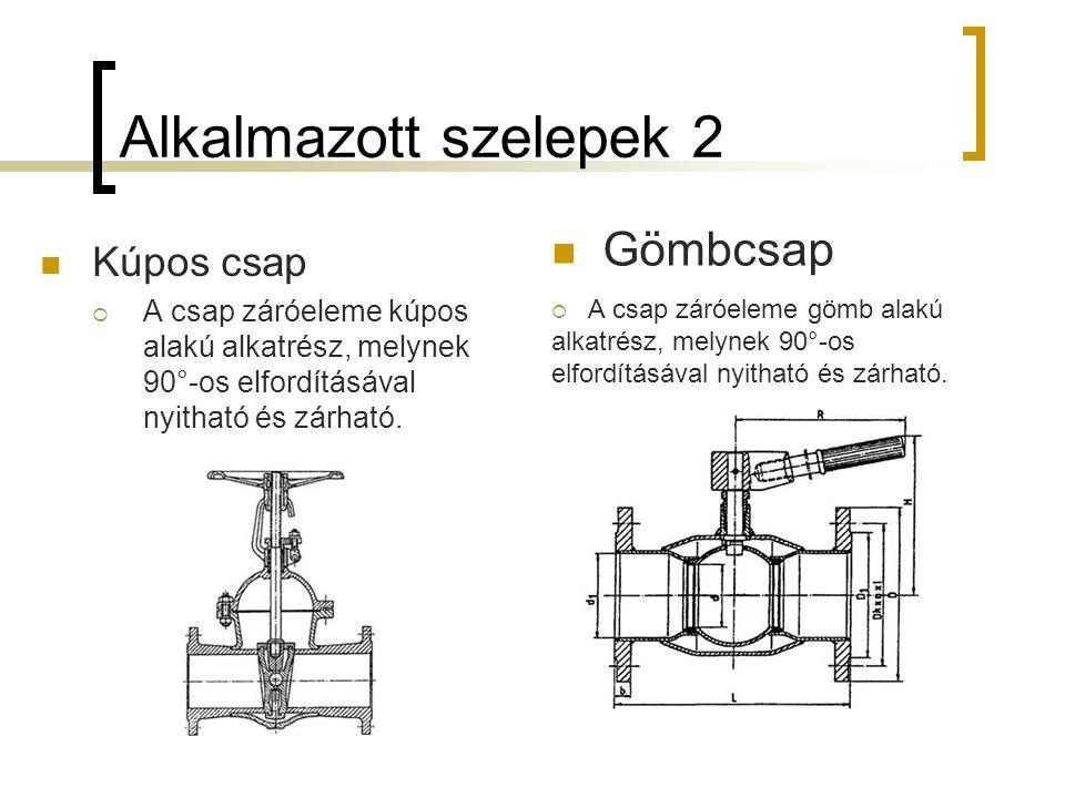 Alkalmazott szelepek 2 Kúpos csap  A csap záróeleme kúpos alakú alkatrész, melynek 90°-os elfordításával nyitható és zárható. Gömbcsap  A csap záróe