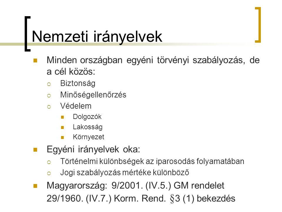Nemzeti irányelvek Minden országban egyéni törvényi szabályozás, de a cél közös:  Biztonság  Minőségellenőrzés  Védelem Dolgozók Lakosság Környezet Egyéni irányelvek oka:  Történelmi különbségek az iparosodás folyamatában  Jogi szabályozás mértéke különböző Magyarország: 9/2001.