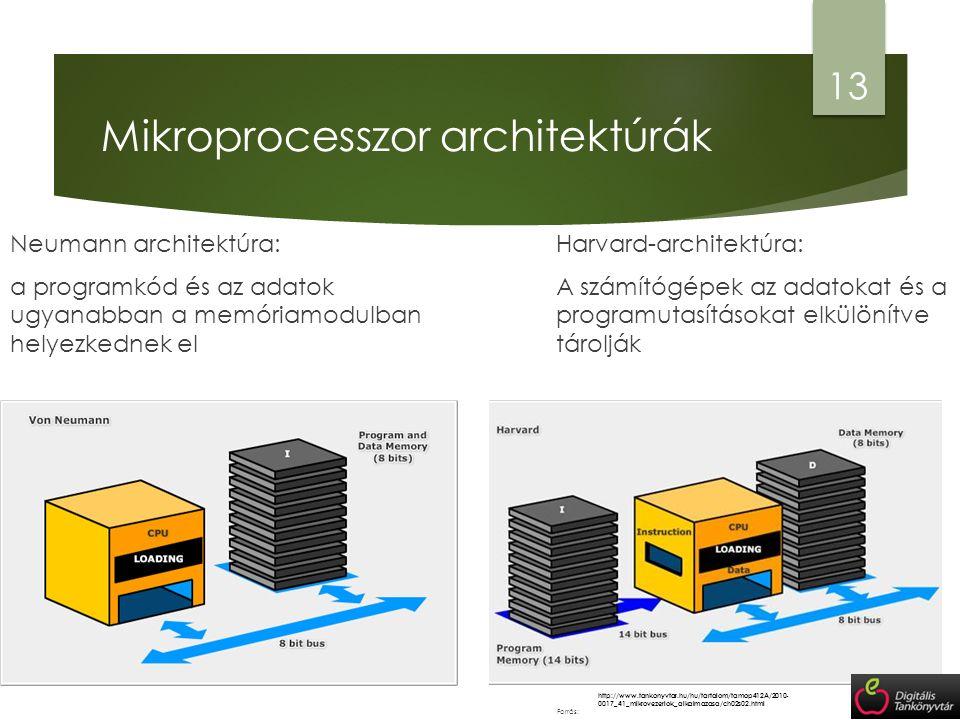 Mikroprocesszor architektúrák 13 http://www.tankonyvtar.hu/hu/tartalom/tamop412A/2010- 0017_41_mikrovezerlok_alkalmazasa/ch02s02.html Forrás: Neumann