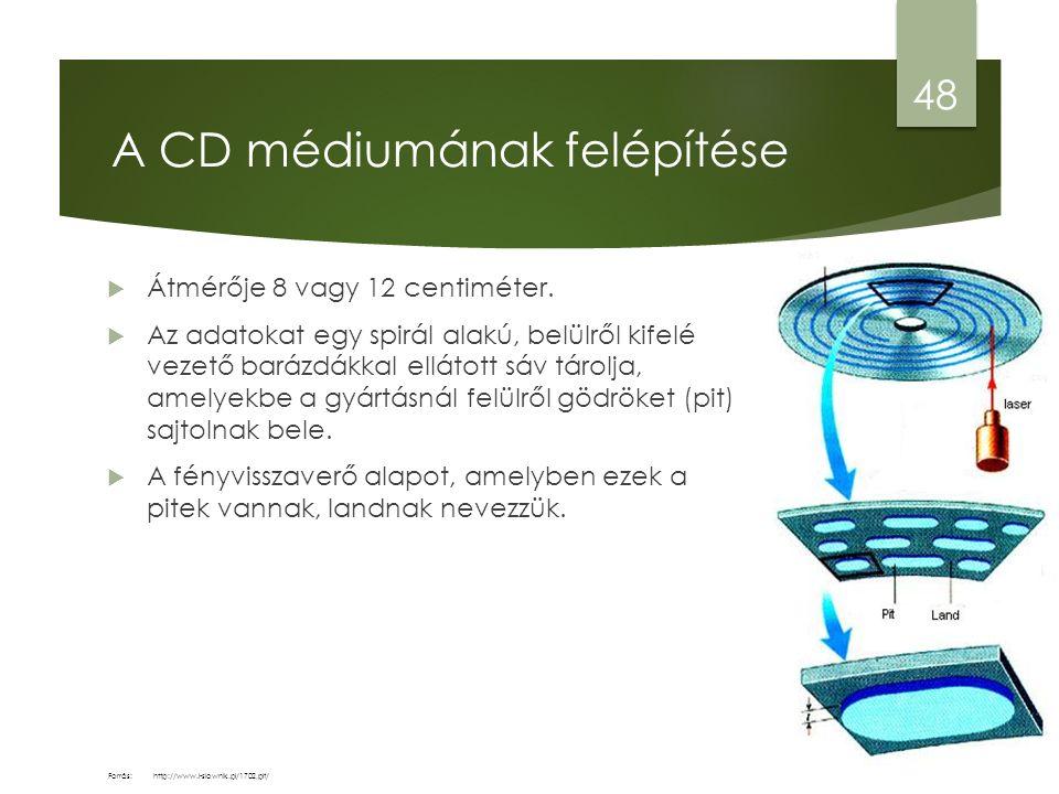 A CD médiumának felépítése  Átmérője 8 vagy 12 centiméter.  Az adatokat egy spirál alakú, belülről kifelé vezető barázdákkal ellátott sáv tárolja, a