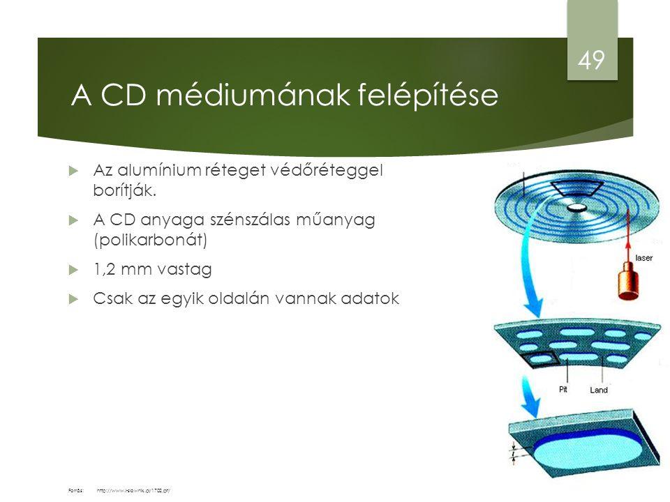 A CD médiumának felépítése  Az alumínium réteget védőréteggel borítják.  A CD anyaga szénszálas műanyag (polikarbonát)  1,2 mm vastag  Csak az egy