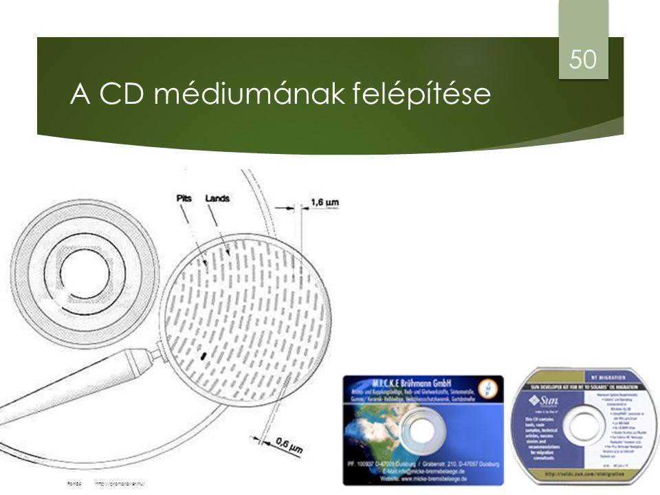 A CD médiumának felépítése 50 http://prohardver.hu/Forrás: