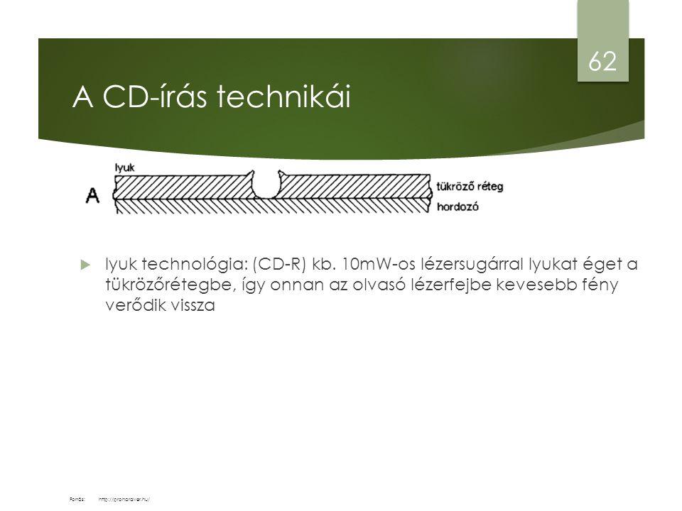 A CD-írás technikái  lyuk technológia: (CD-R) kb. 10mW-os lézersugárral lyukat éget a tükrözőrétegbe, így onnan az olvasó lézerfejbe kevesebb fény ve