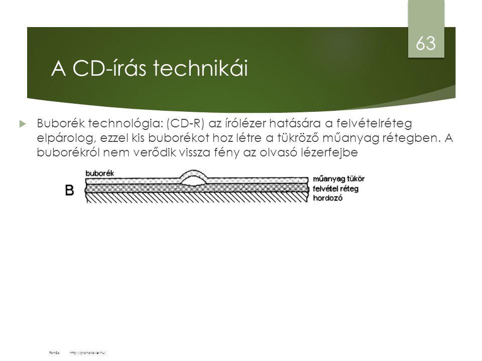  Buborék technológia: (CD-R) az írólézer hatására a felvételréteg elpárolog, ezzel kis buborékot hoz létre a tükröző műanyag rétegben. A buborékról n