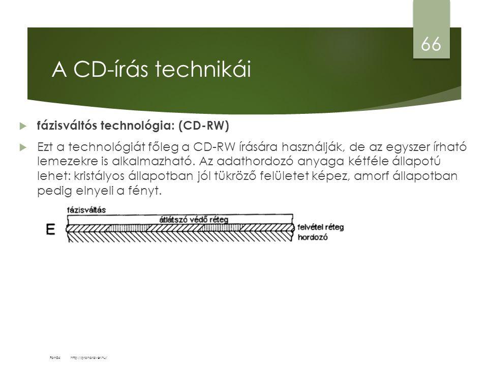  fázisváltós technológia: (CD-RW)  Ezt a technológiát főleg a CD-RW írására használják, de az egyszer írható lemezekre is alkalmazható. Az adathordo