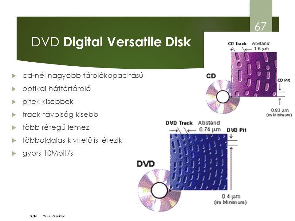  cd-nél nagyobb tárolókapacitású  optikai háttértároló  pitek kisebbek  track távolság kisebb  több rétegű lemez  többoldalas kivitelű is létezi