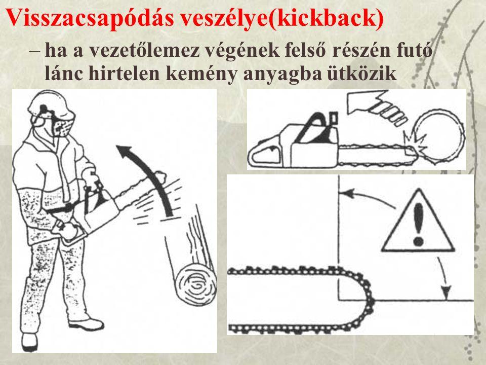 Visszacsapódás veszélye(kickback) –ha a vezetőlemez végének felső részén futó lánc hirtelen kemény anyagba ütközik