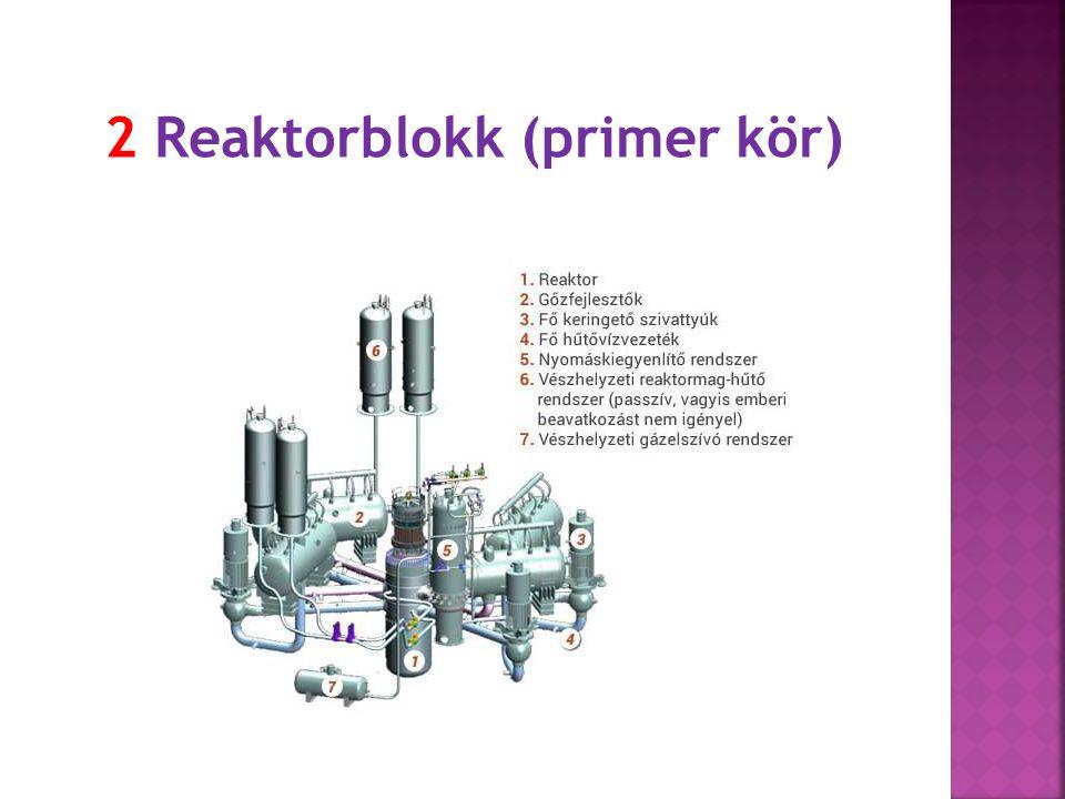 2 Reaktorblokk (primer kör)