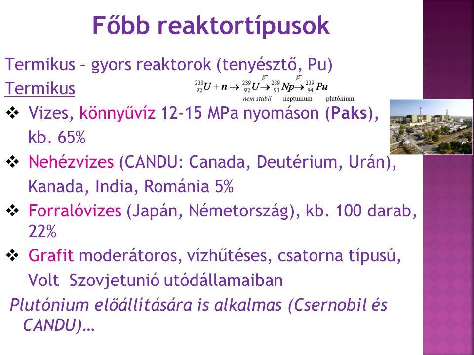 Nyomott vizes reaktorok (Paks) 3 vízkör 42 tonna urán 37 db szabályzó- rúd P=500MW h = 3m d = 2,5m