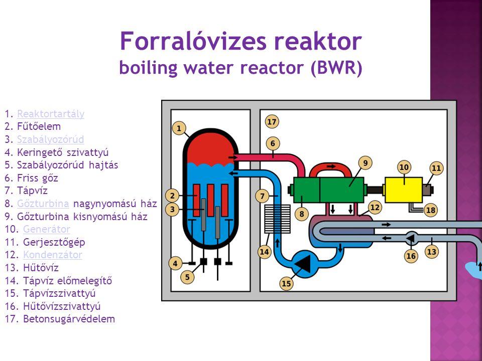 Grafit moderátoros reaktor (Csernobil, plutónium előállítás lehetősége) 1 vízkör 190 tonna Urán 1850 tonna grafit 200 db szabályzó- rúd P=1000MW h = 11,8m d = 7m