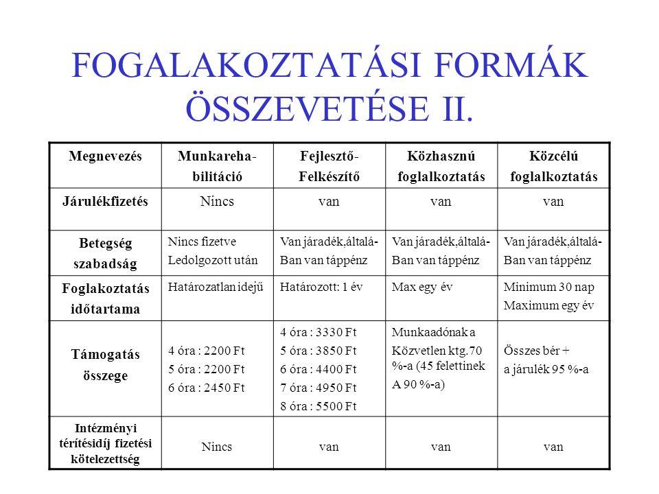 FOGALAKOZTATÁSI FORMÁK ÖSSZEVETÉSE II.