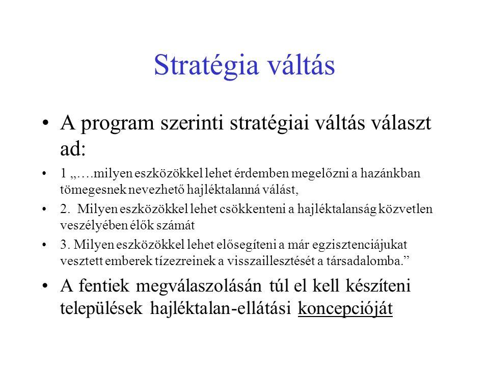 """Stratégia váltás A program szerinti stratégiai váltás választ ad: 1 """"….milyen eszközökkel lehet érdemben megelőzni a hazánkban tömegesnek nevezhető hajléktalanná válást, 2."""