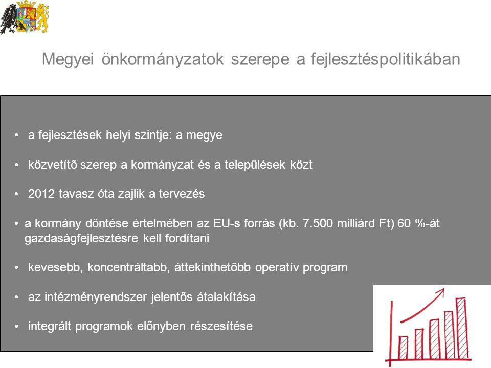 Megyei önkormányzatok szerepe a fejlesztéspolitikában a fejlesztések helyi szintje: a megye közvetítő szerep a kormányzat és a települések közt 2012 tavasz óta zajlik a tervezés a kormány döntése értelmében az EU-s forrás (kb.