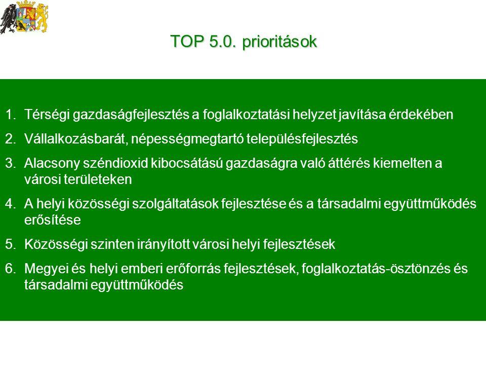1.Térségi gazdaságfejlesztés a foglalkoztatási helyzet javítása érdekében 2.Vállalkozásbarát, népességmegtartó településfejlesztés 3.Alacsony széndioxid kibocsátású gazdaságra való áttérés kiemelten a városi területeken 4.A helyi közösségi szolgáltatások fejlesztése és a társadalmi együttműködés erősítése 5.Közösségi szinten irányított városi helyi fejlesztések 6.Megyei és helyi emberi erőforrás fejlesztések, foglalkoztatás-ösztönzés és társadalmi együttműködés TOP 5.0.
