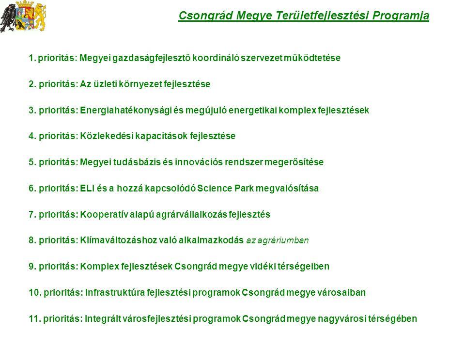 1.prioritás: Megyei gazdaságfejlesztő koordináló szervezet működtetése 2.