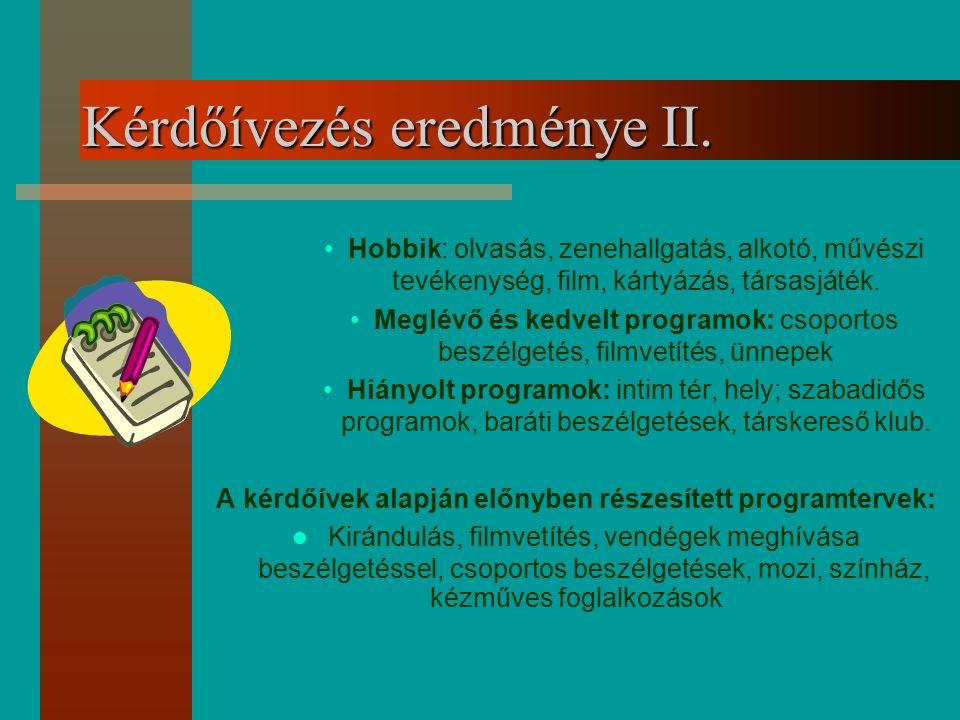 Kérdőívezés eredménye II. Hobbik: olvasás, zenehallgatás, alkotó, művészi tevékenység, film, kártyázás, társasjáték. Meglévő és kedvelt programok: cso