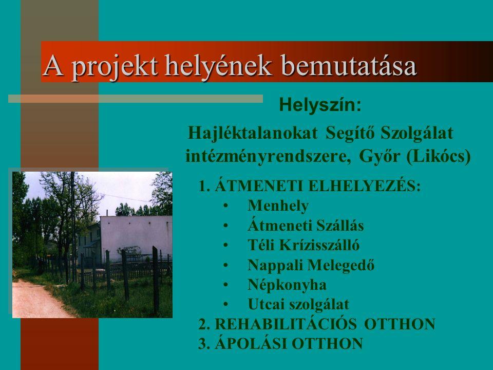 A projekt helyének bemutatása Helyszín: Hajléktalanokat Segítő Szolgálat intézményrendszere, Győr (Likócs) 1. ÁTMENETI ELHELYEZÉS: Menhely Átmeneti Sz