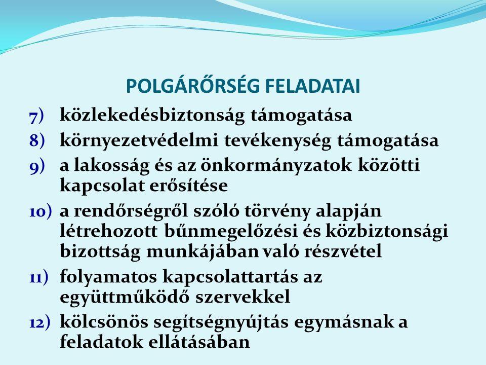 POLGÁRŐRSÉG FELADATAI 7) közlekedésbiztonság támogatása 8) környezetvédelmi tevékenység támogatása 9) a lakosság és az önkormányzatok közötti kapcsolat erősítése 10) a rendőrségről szóló törvény alapján létrehozott bűnmegelőzési és közbiztonsági bizottság munkájában való részvétel 11) folyamatos kapcsolattartás az együttműködő szervekkel 12) kölcsönös segítségnyújtás egymásnak a feladatok ellátásában