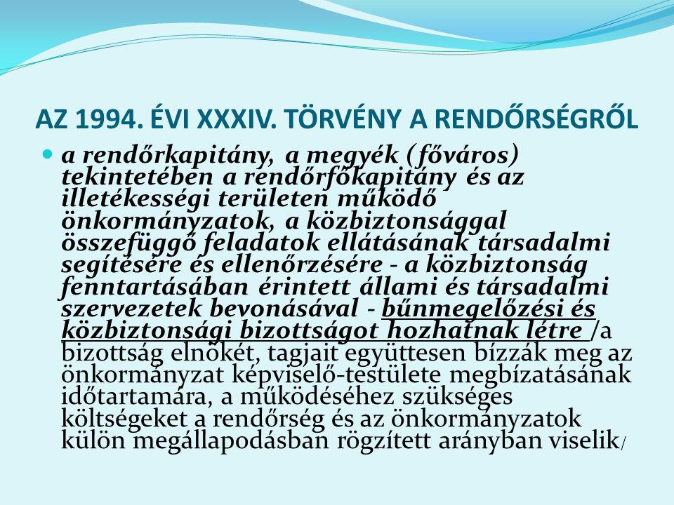 AZ 1994. ÉVI XXXIV.