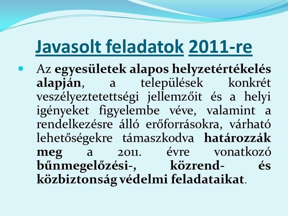 Javasolt feladatok 2011-re Az egyesületek alapos helyzetértékelés alapján, a települések konkrét veszélyeztetettségi jellemzőit és a helyi igényeket figyelembe véve, valamint a rendelkezésre álló erőforrásokra, várható lehetőségekre támaszkodva határozzák meg a 2011.