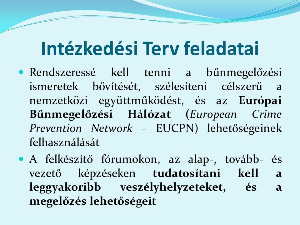 Intézkedési Terv feladatai Rendszeressé kell tenni a bűnmegelőzési ismeretek bővítését, szélesíteni célszerű a nemzetközi együttműködést, és az Európai Bűnmegelőzési Hálózat (European Crime Prevention Network – EUCPN) lehetőségeinek felhasználását A felkészítő fórumokon, az alap-, tovább- és vezető képzéseken tudatosítani kell a leggyakoribb veszélyhelyzeteket, és a megelőzés lehetőségeit