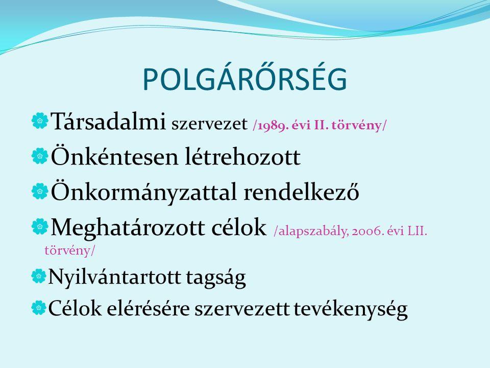 POLGÁRŐRSÉG  Társadalmi szervezet /1989. évi II.