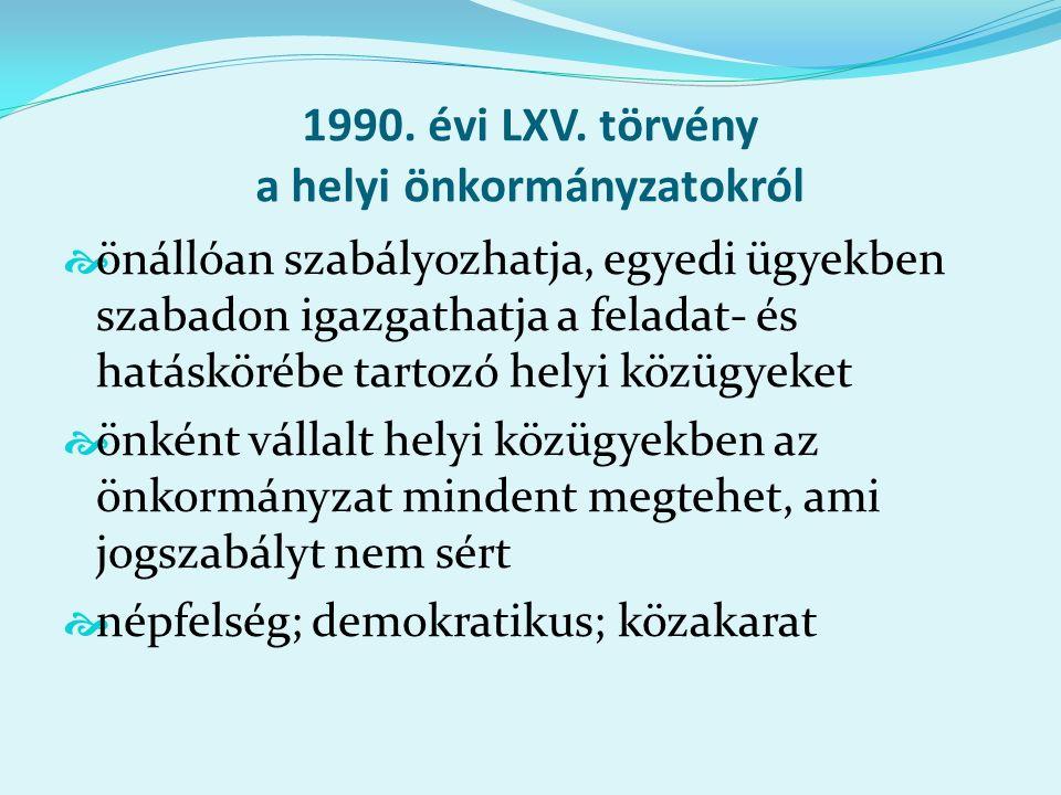 1990. évi LXV.