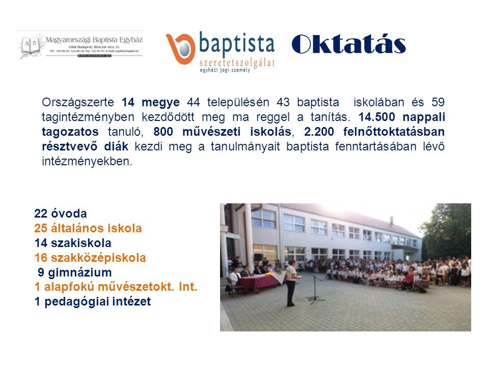 Országszerte 14 megye 44 településén 43 baptista iskolában és 59 tagintézményben kezdődött meg ma reggel a tanítás.