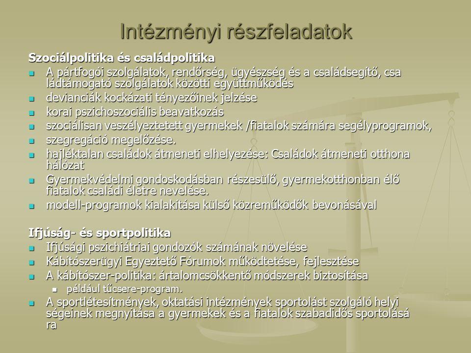 Intézményi részfeladatok Szociálpolitika és családpolitika A pártfogói szolgálatok, rendőrség, ügyészség és a családsegítő, csa ládtámogató szolgálatok közötti együttműködés A pártfogói szolgálatok, rendőrség, ügyészség és a családsegítő, csa ládtámogató szolgálatok közötti együttműködés devianciák kockázati tényezőinek jelzése devianciák kockázati tényezőinek jelzése korai pszichoszociális beavatkozás korai pszichoszociális beavatkozás szociálisan veszélyeztetett gyermekek /fiatalok számára segélyprogramok, szociálisan veszélyeztetett gyermekek /fiatalok számára segélyprogramok, szegregáció megelőzése.