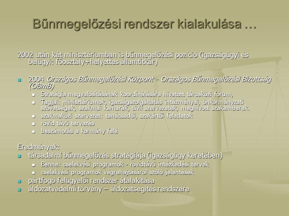 Bűnmegelőzési rendszer kialakulása … 2002 után két minisztériumban is bűnmegelőzési pozíció (igazságügyi és belügyi: főosztály+helyettes államtitkár) 2004 Országos Bűnmegelőzési Központ - Országos Bűnmegelőzési Bizottság (OBmB) 2004 Országos Bűnmegelőzési Központ - Országos Bűnmegelőzési Bizottság (OBmB) Stratégia megvalósításának koordinálására hivatott tárcaközi fórum, Stratégia megvalósításának koordinálására hivatott tárcaközi fórum, Tagjai: minisztériumok, igazságszolgáltatás intézményei, önkormányzati szövetségek, szakmai kamarák, civil szervezetek, meghívott szakemberek.