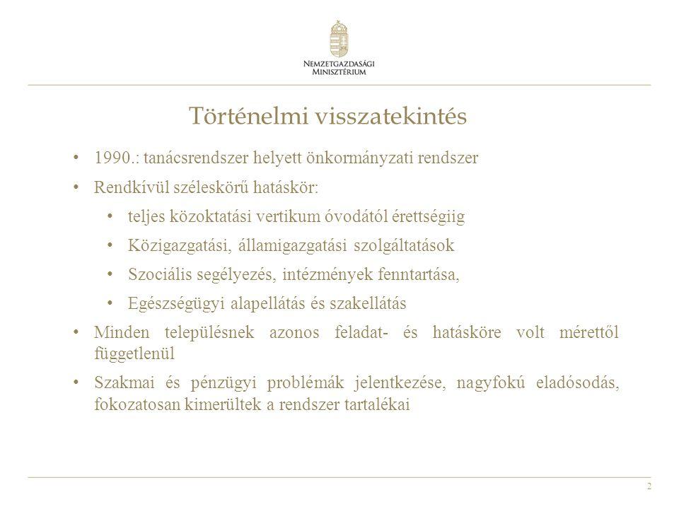 3 Feladatmegosztás változása az állam és az önkormányzatok között 2010-től kezdődő önkormányzati megújulás, feladatok újrastrukturálása.