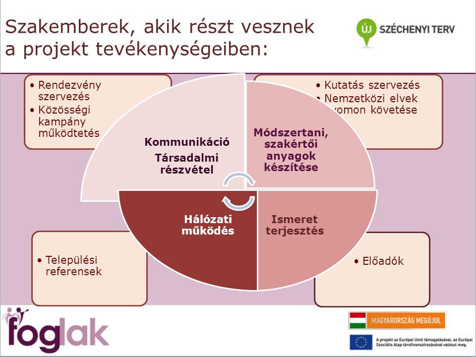 Szakemberek, akik részt vesznek a projekt tevékenységeiben: ElőadókTelepülési referensek Kutatás szervezés Nemzetközi elvek nyomon követése Rendezvény szervezés Közösségi kampány működtetés Kommunikáció Társadalmi részvétel Módszertani, szakértői anyagok készítése Ismeret terjesztés Hálózati működés