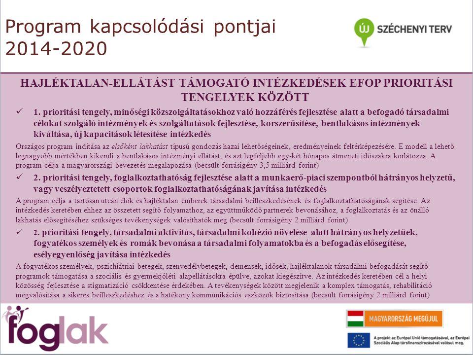 Program kapcsolódási pontjai 2014-2020 HAJLÉKTALAN-ELLÁTÁST TÁMOGATÓ INTÉZKEDÉSEK EFOP PRIORITÁSI TENGELYEK KÖZÖTT 1.