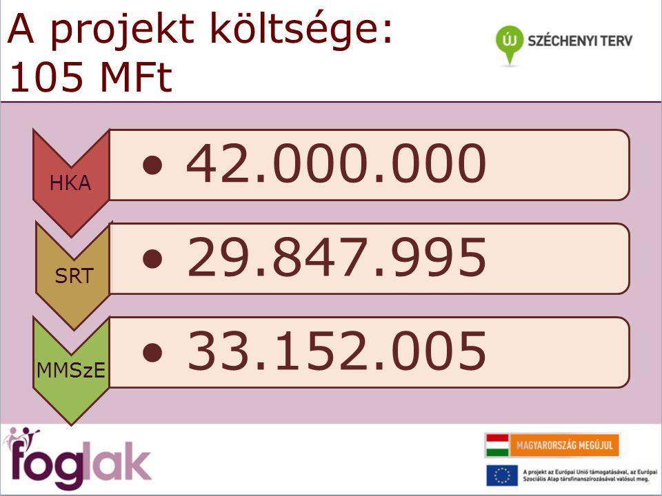 A projekt költsége: 105 MFt HKA 42.000.000 SRT 29.847.995 MMSzE 33.152.005