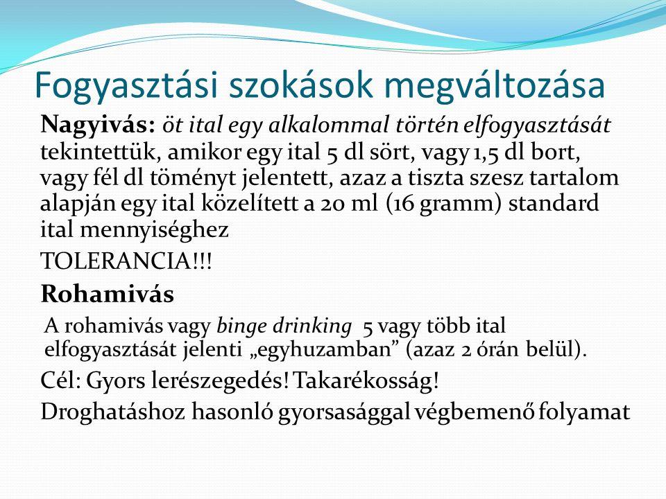 Nagyivás: öt ital egy alkalommal történ elfogyasztását tekintettük, amikor egy ital 5 dl sört, vagy 1,5 dl bort, vagy fél dl töményt jelentett, azaz a tiszta szesz tartalom alapján egy ital közelített a 20 ml (16 gramm) standard ital mennyiséghez TOLERANCIA!!.