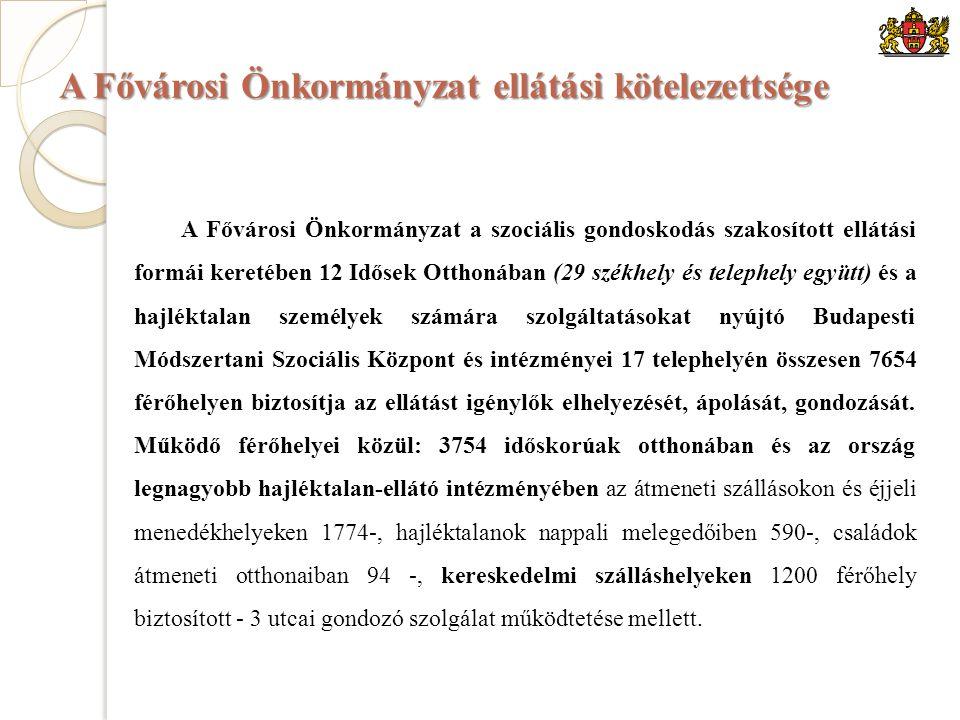 A Fővárosi Önkormányzat ellátási kötelezettsége A Fővárosi Önkormányzat a szociális gondoskodás szakosított ellátási formái keretében 12 Idősek Otthonában (29 székhely és telephely együtt) és a hajléktalan személyek számára szolgáltatásokat nyújtó Budapesti Módszertani Szociális Központ és intézményei 17 telephelyén összesen 7654 férőhelyen biztosítja az ellátást igénylők elhelyezését, ápolását, gondozását.
